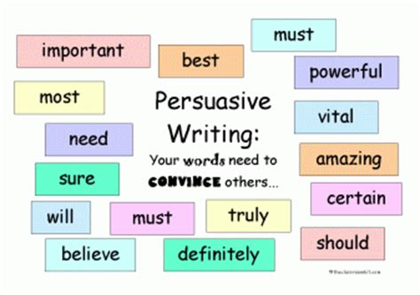 Convincing Words To Use In A Persuasive Essay by Literacy Posters And Charts For Early Childhood Classrooms