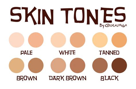 different skin colors did you care wardrobes