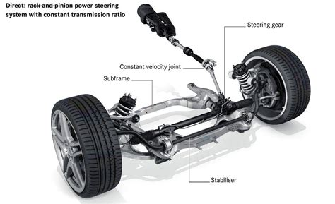 What Does A Steering Rack Do by Why Does Car Steering Wander Autointhebox