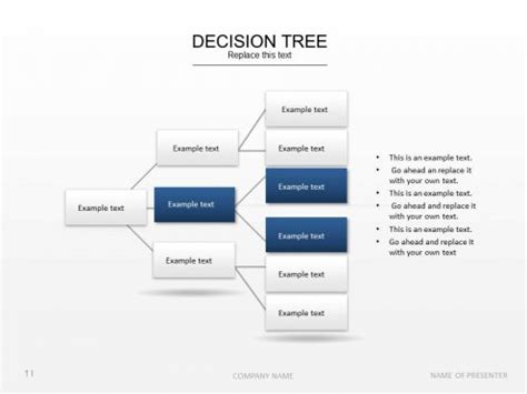 decision tree template for powerpoint powerpoint slide templates decision tree