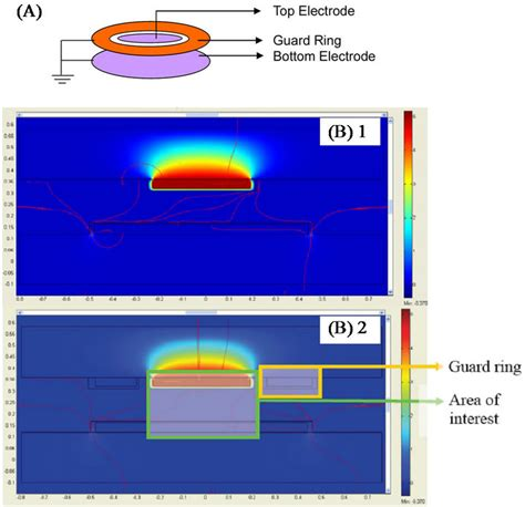 parallel plate capacitor comsol capacitor electric field comsol 28 images modeling electroosmotic flow and the electrical