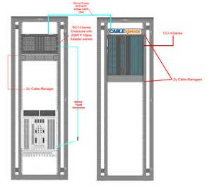 patch panel visio drawing