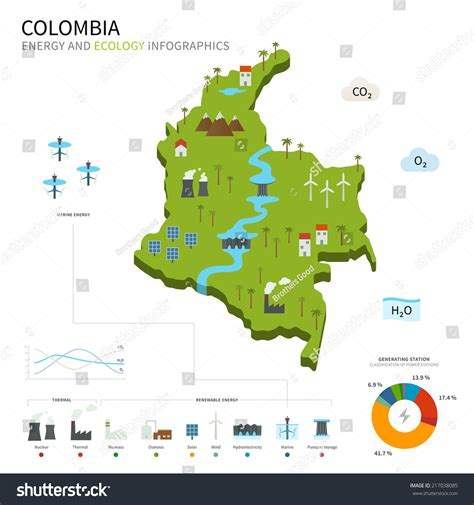 colombia vector map energy industry ecology colombia vector map stock vector