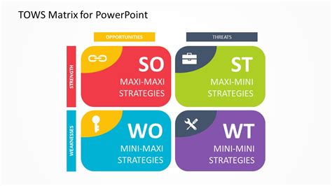 design elements matrices matrices swot and tows matrix free tows matrix for powerpoint pslides