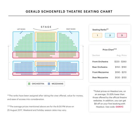 gerald schoenfeld theater seating chart schoenfeld theatre seating chart best seats pro tips