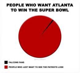 Falcons Memes - patriots falcons memes best funny super bowl 2017 memes