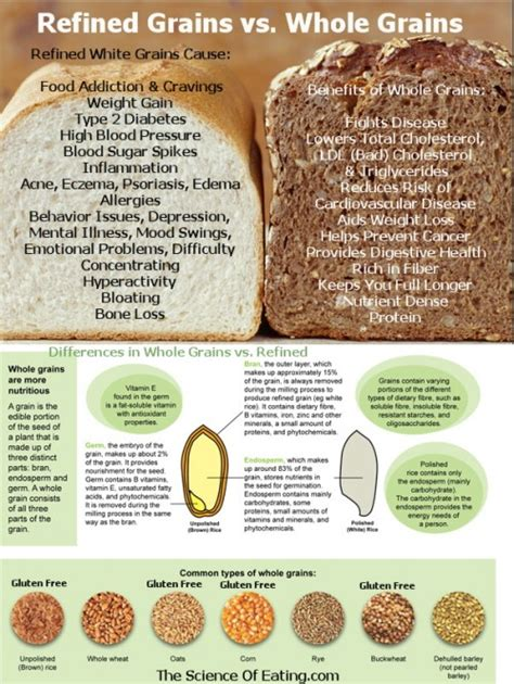whole grains uses use whole grain carbs