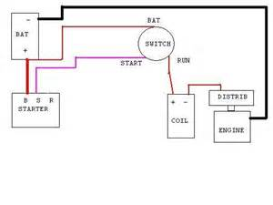 sbc hei wiring diagram sbc wiring exles and
