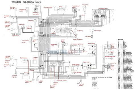 european house wiring diagrams european free engine