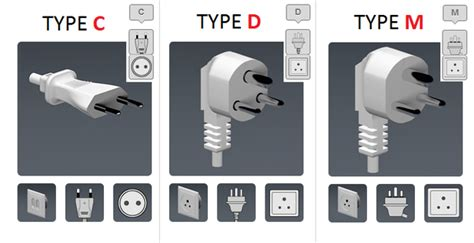 What Is A Type A L by Why Do Houses In India On Switches For