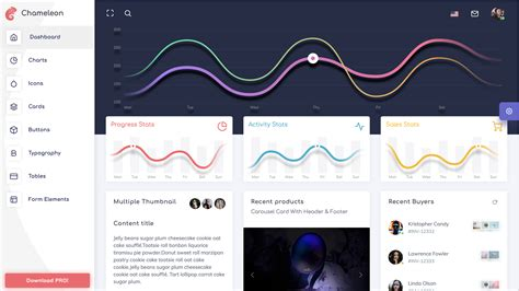 90 Best Free Bootstrap 4 Admin Dashboard Templates 2018 For Webapp Pixinvent Modern Bootstrap Templates