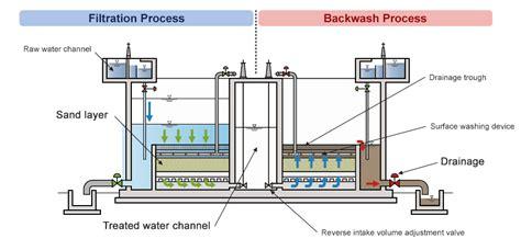 solar generator wiring diagram wiring diagram