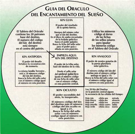 Calendario Kin Diario Descargas Concepto Tu Kin Diario Profesias 13