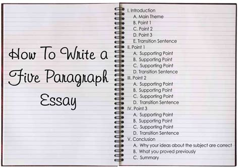 How To Write A Paragraph Essay by How To Write A Five Paragraph Essay