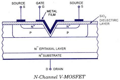 transistor fet autopolarizacion teknoplace net