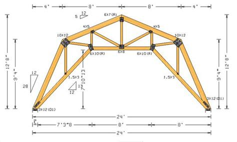 gambrel roof design pre engineered trusses finger lakes new york ny