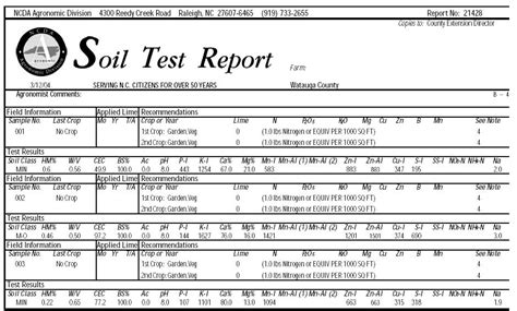 Soil Test Report Template Rockwater Farms Analysis
