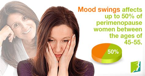 wide mood swings are mood swings a sign of perimenopause