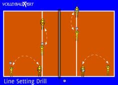 good setter drills 1000 images about coaching bump set spike on pinterest