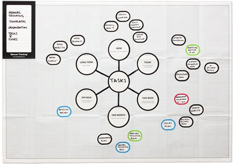 brainstorm template brainstorm template khafre