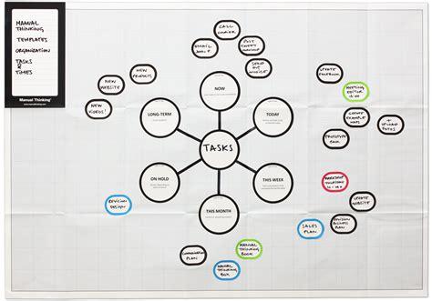 brainstorming template brainstorm template khafre