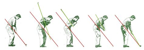 single plane golf swing driver 1000 images about golf on pinterest swings golf tips