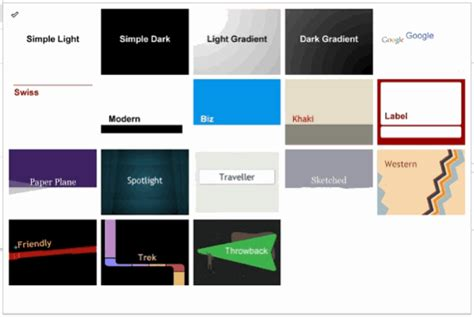 google slides themes education savvy advocate mom and more using google docs slide show