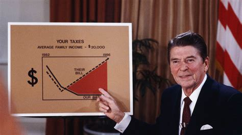 reagan s reagan s tax reforms revisited by jeffrey frankel