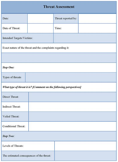 assessment template for threat exle of threat