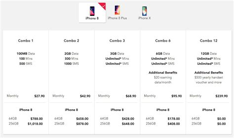 3 iphone plans singtel price plans for iphone 8 iphone 8 plus and iphone x are now available hardwarezone