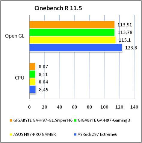 Gigabyte G1 Sniper H6 gigabyte g1 sniper