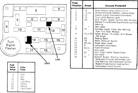 86 mustang fuse box wiring diagram with description
