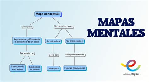 kimerius difusi 243 n mapas mentales mapas mentales para colorear educaci 243 n actual los
