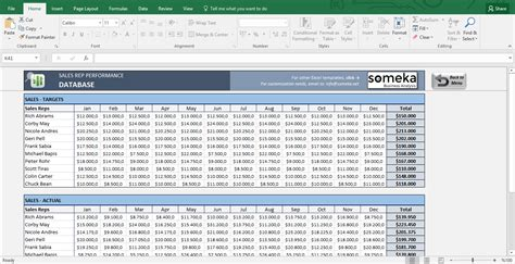 Salesman Performance Tracking Excel Spreadsheet Template Excel Tracking Template