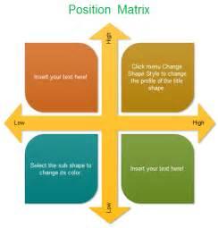 service matrix template boston matrix template
