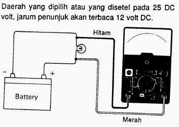 Alat Fingerprint Test alat ukur listrik mojotomotif