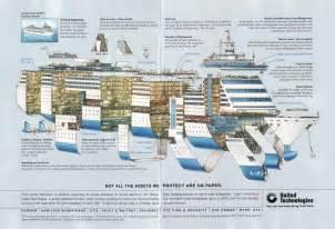 ship designer cruise ship design construction building cruisemapper