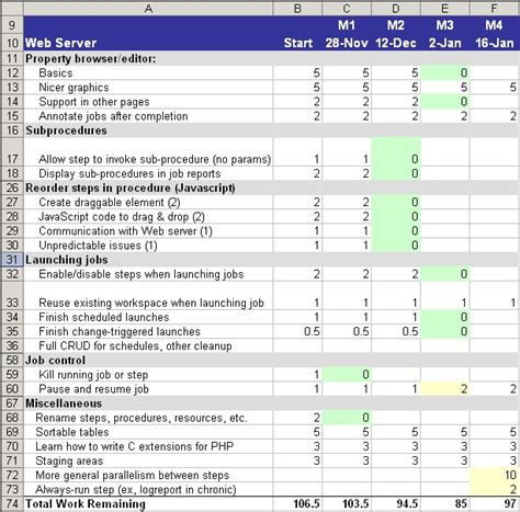 Project Spreadsheet by Exles Of Spreadsheet Projects Search Engine At