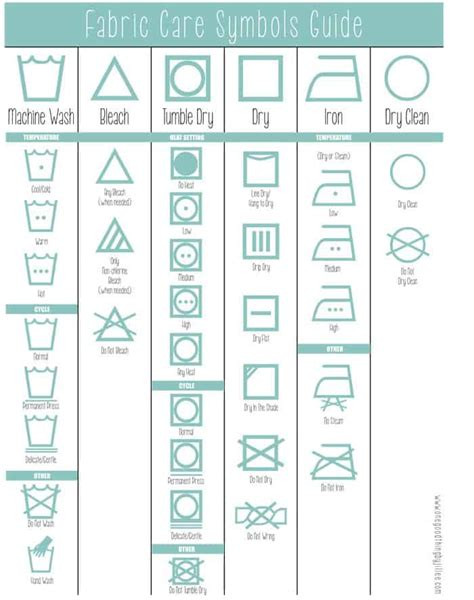 printable laundry instructions laundry symbols made simple 183 one good thing by jillee