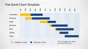 Powerpoint Gantt Chart Template by Flat Gantt Chart Template For Powerpoint Slidemodel