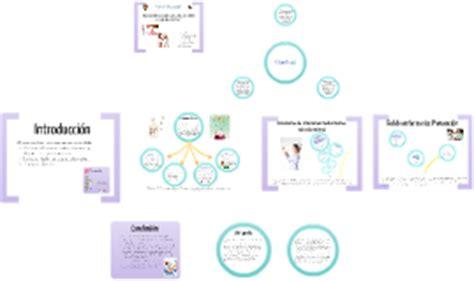 modelos y teorias by on prezi modelos y teorias by on prezi newhairstylesformen2014 com