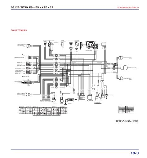 mtd electrical diagram scag electrical diagram elsavadorla