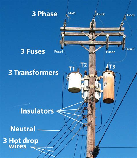 single phase transformer wiring diagram wiring diagram