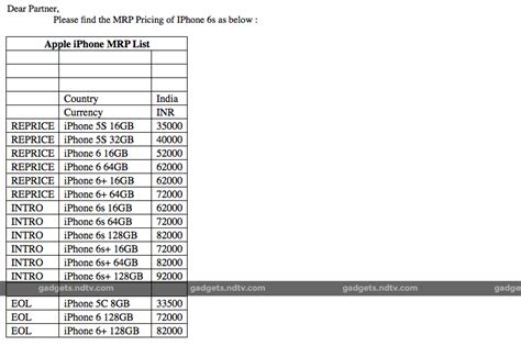 iphone  iphone   india launch price information