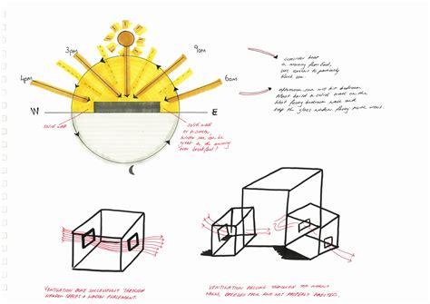 Brisbane Sun Path Diagram