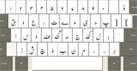 keyboard layout of inpage mixed info point crulp urdu phonetic keyboard layout v1 1