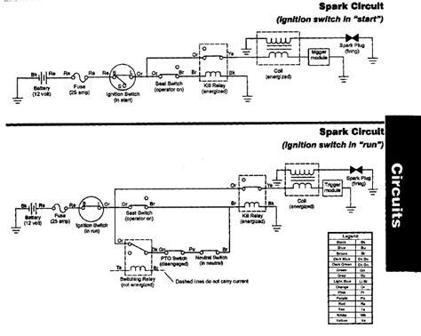 wheel 520h wiring diagram wheel free engine image