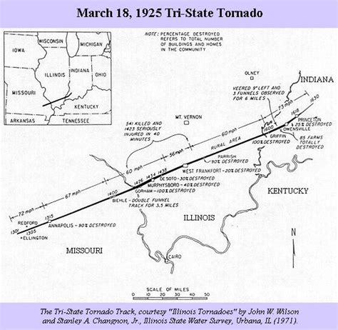 tri state track tri state tornado history as prologue