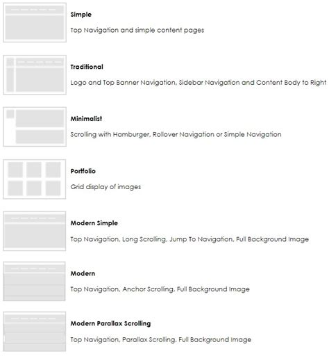 Squarespace Template Selection Going Square Best Squarespace Template For Musicians