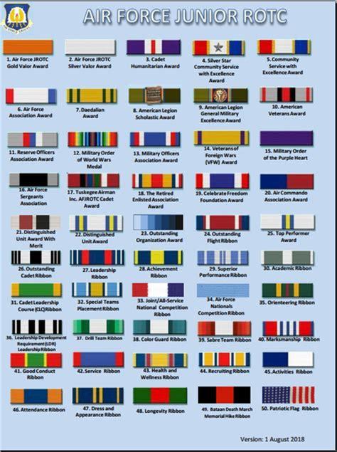afjrotc ribbons  medals